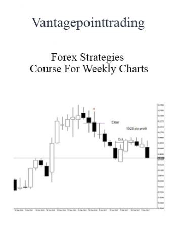 Vantagepointtrading - Forex Strategies Course For Weekly Charts